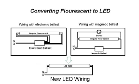 wiring diagram for led tube lights wiring image wiring diagram for led fluorescent light wiring auto wiring on wiring diagram for led tube lights