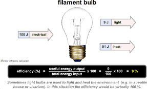 about   fcat review  energy transformationselectrical  thermal  and light energy diagram