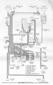 1955 cj3b ignition wiring diagram wiring diagram libraries jeep cj3b wiring diagram wiring schematic datacj wiring diagram for jeep cj5 wiring diagram cj3b