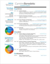 LaTeX Templates    Wilson Resume CV        Mesmerizing Best Cv Template Free Resume Templates
