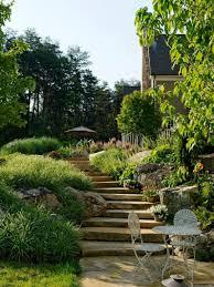 Garden Design Degree Decor Impressive Design Inspiration