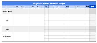 Failure Mode How To Conduct A Failure Modes And Effects Analysis Fictiv