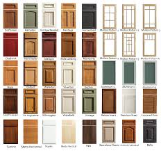 Kitchen Collection Cabinet Door Styles For Vintage Kitchen Cabinets
