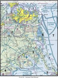 Vfr Sectional Chart Quiz Private Pilot Lesson 8 Aeronautical Charts And Other
