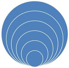 Circle Within Circle Chart 1 Simple Trick To Create Concentric Circles Super Fast In
