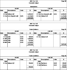 Simple General Ledger Examples Of General Ledgers