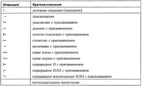 Выражения и операции в с унарные бинарные тренарная