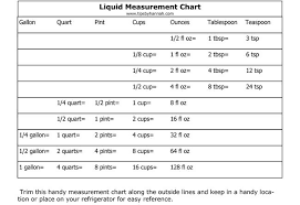 Liquid Measurement Conversion Chart Printable Liquid Measurement Conversion Charts With Guide