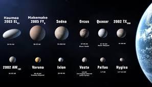 Карликовые планеты жемчужины Солнечной системы