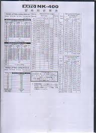 Silicon International Pvt Ltd