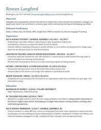 Magnificent Careerbuilder Sample Resume Cover Letter Contemporary