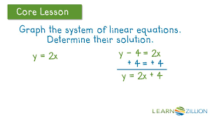to solve the system of equations which means how many solutions do the two equations