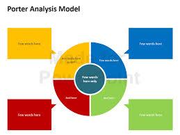 porter  forces analysis   editable powerpoint slidesporter analysis model