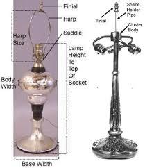 lamp measurements