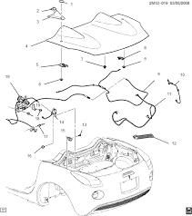 pontiac g6 trunk fuse box pontiac wiring diagrams online