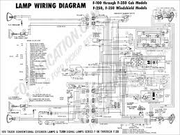 ford f250 1976 4x4 wiring diagram ford how to wiring diagrams 1979 ford f150 wiring diagram at 1979 Ford F150 Wiring Harness