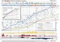 Free Andex Charts Free Andex Chart From Freeandexchart Ca