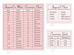 Imperial Chart Length Measurement Conversion Yardage Of Fabric Fabric