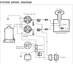 Power trim wiring diagram with template