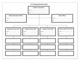 Incident Command Structure Flow Chart 040 Configure Editor Chain Of Command Template Wondrous