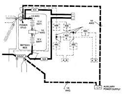 "m1097 a1 and a2 series vehicles auxiliary power supply wiring m1097 ""a1"" and ""a2"" series vehicles auxiliary power supply wiring diagram f 7"