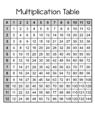 12 To 15 Tables Chart Multiplication Tables And Charts 5 Sheets Color And Black White