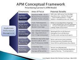 Application Performance Management Application Performance Management Wikipedia