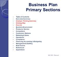 example of a business plan business plan checklist generic example business ppt video online