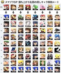 Smash Ultimate Classic Mode Unlock Chart Super Smash Bros Ultimate Classic Mode Character Unlock Guide