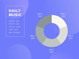 Visual Chart Maker Graph Maker Create Online Charts Diagrams In Minutes Canva