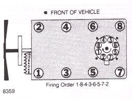similiar chevy distributor cap firing order keywords chevrolet 350 distributor cap firing order