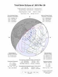 Lunar Chart 2015 Nasa Eclipses During 2014