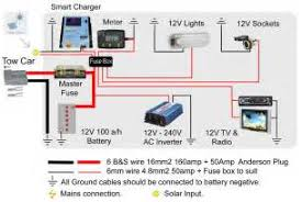 anderson plug wiring diagram anderson image wiring similiar 12v solar panel wiring diagram keywords on anderson plug wiring diagram