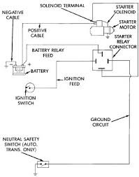 dodge intrepid starting system wiring and circuit diagram