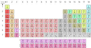 inorganic chemistry homework help inorganic chemistry tutor online inorganic chemistry help