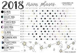 Moon Phase Calendar Color Boho Berry Boho Berry