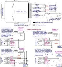 vw polo 6n2 central locking wiring Polo 6n2 Central Locking Wiring Diagram Sicevi Za WW