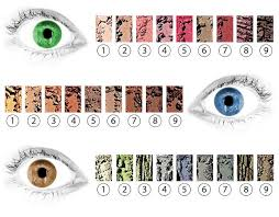 how to pick eyeshadow for your eye color