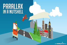 Parallax Design A New Paradigm For Visually Appealing Websites