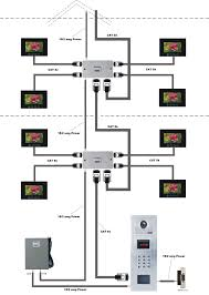 cat wiring diagram images intercom systems wiring diagram get image about wiring diagram