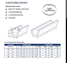Box Drain Design Concrete Block Drain Malaysia Suppliers 2019