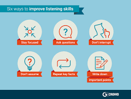 The 21 Essential Customer Service Skills For Every Employee