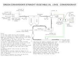Cooking Oil Conversion Chart Waste Vegetable Oil Conversions Www Greenconversion Net