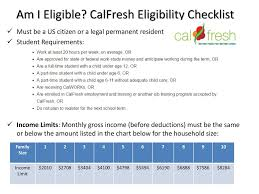 Am I Eligible Calfresh Eligibility Checklist Ppt Download