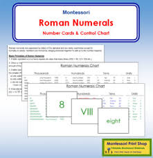 Number Numerals Chart Roman Numerals And Chart