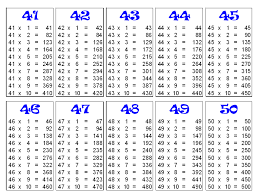 Multiplication Table Of 31 To 40