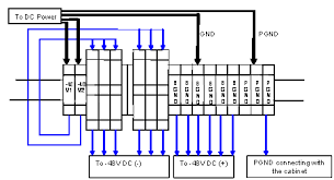 terminal block wiring diagram the wiring diagram telephone terminal block wiring diagram nodasystech block diagram