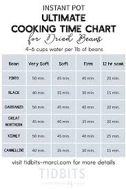 Pressure Cooker Cooking Chart How To Cook Dried Beans In The Instant Pot Pressure Cooker