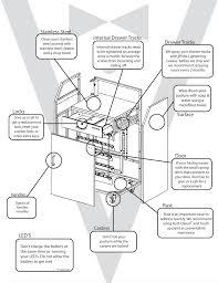 Once dry wipe valet podium maintenance tips