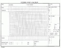 C Chart Wikipedia 1200px Control Agroclasi